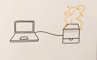 Presto condivisione odori via internet e messaggi olfattivi via smartphone
