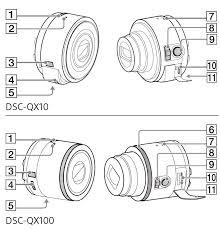 Sony sviluppa per Apple le nuove lenti alta definizione QX 10 e QX 100