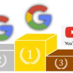 siti web più visitati